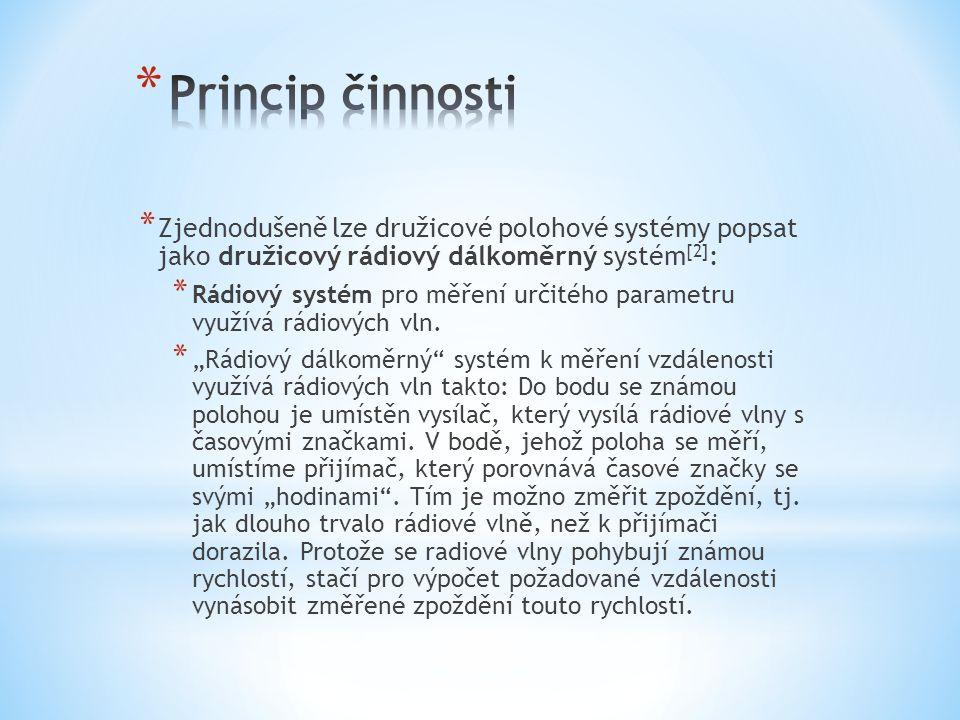 Princip činnosti Zjednodušeně lze družicové polohové systémy popsat jako družicový rádiový dálkoměrný systém[2]: